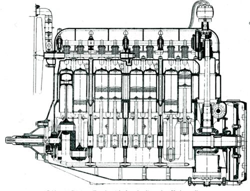 I motori a otto cilindri (prima parte) (4)