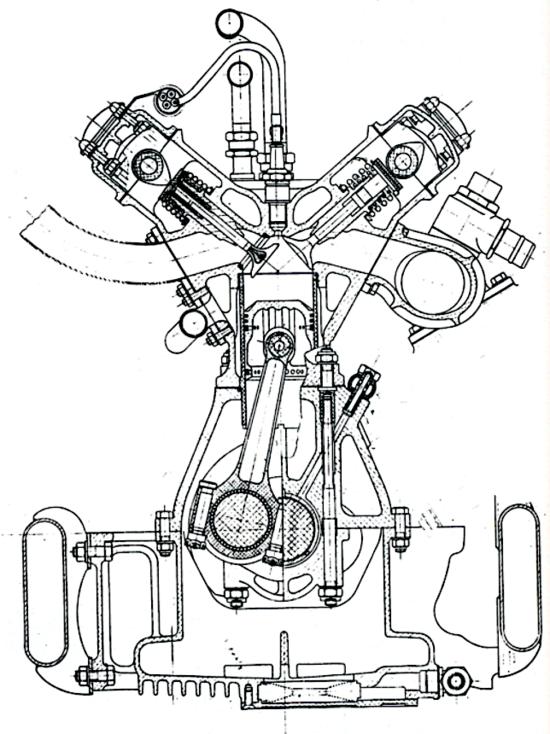 """4-Le Alfa Romeo bialbero sovralimentate hanno conquistato il titolo mondiale nel 1950 e nel 1951. In questa sezione trasversale del motore si notano tra l'altro una canna avvitata nella testa, che è realizzata in fusione unica con il cilindro, le due valvole fortemente inclinate e le punterie """"tipo Jano"""""""