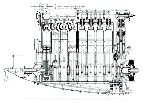 I motori a otto cilindri (seconda parte) (8)