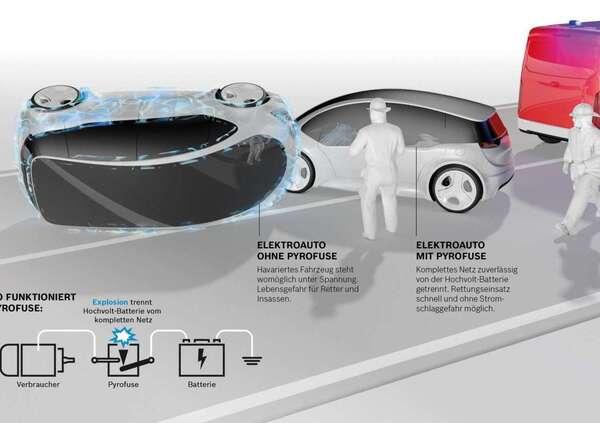 Bosch. Micro esplosioni per aumentare la sicurezza dei mezzi elettrici