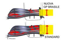 F1, GP Brasile 2019: Red Bull, le novità tecniche