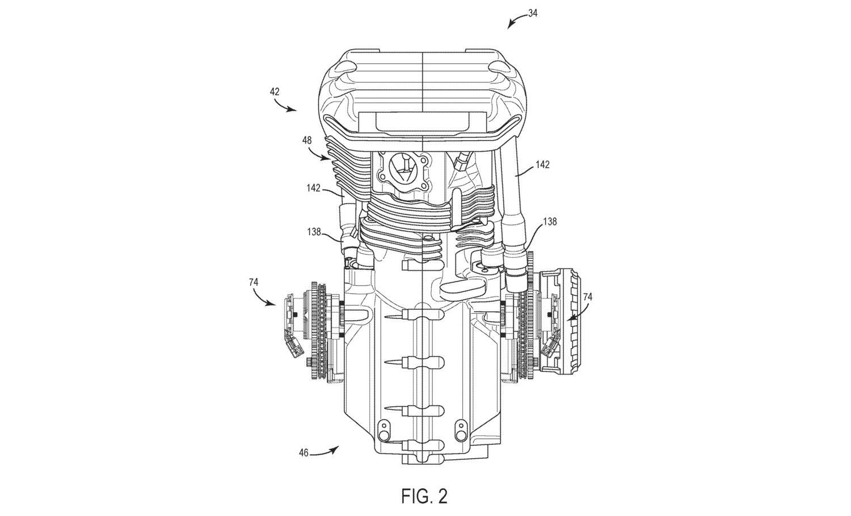 Harley-Davidson brevetta una fasatura variabile VVT