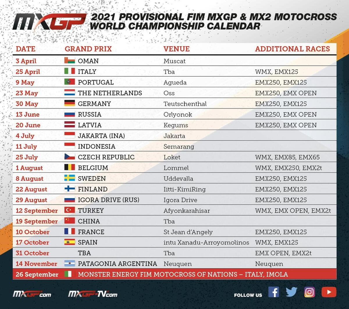 MX. Presentato il calendario 2021   Motocross   Moto.it