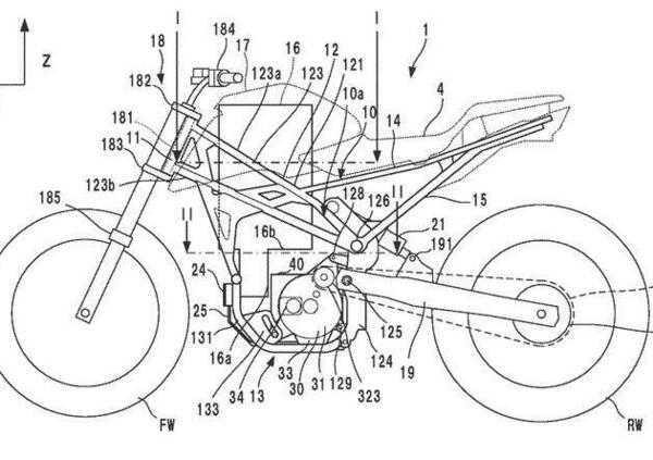 Honda. Sempre più vicina una moto elettrica di piccola cilindrata
