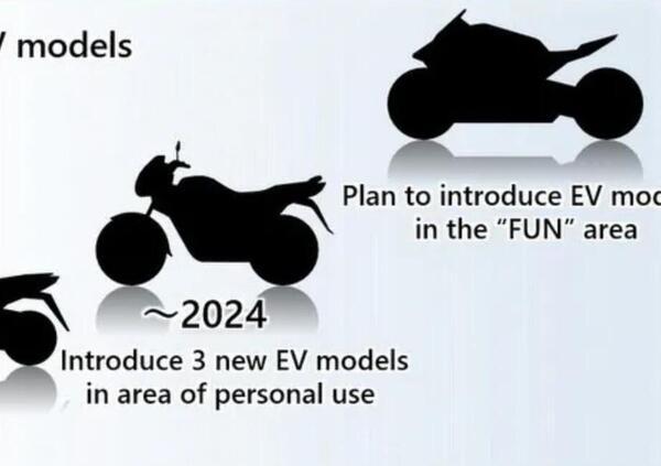 Honda. Entro il 2050 zero emissioni e zero incidenti mortali