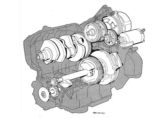 La BMW K75 apparsa nel 1985 aveva il motore tricilindrico a sogliola con raffreddamento ad acqua e albero ausiliario di equilibratura (evidenziato nell'immagine)