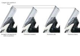 Le regolazioni del parabrezza V-Strom 650