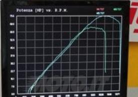 Le curve di potenza dei due motori Suzuki