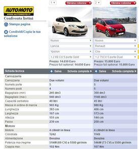 le schede Ypsilon e Clio affiancate sul confronto modelli di Automoto.it