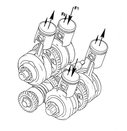 Il disegno mostra i due alberi a gomiti (adottati dal 1978 sulle moto ufficiali e in seguito anche sulle altre) in presa con l'unico albero ausiliario centrale, che invia il moto alla trasmissione primaria