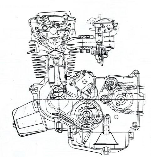 La sezione di questo quadricilindrico Honda degli anni Settanta consente di notare la trasmissione primaria mista (il primo stadio è a catena e il secondo a ingranaggi). La distanza tra l'albero a gomiti e quello di uscita del cambio è elevata ma all'epoca la compattezza non era certo una esigenza prioritaria…
