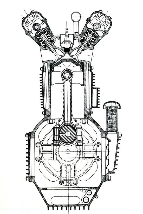 Sezione trasversale del classico motore Offenhauser che per anni ha dominato a Indianapolis. La testa e il blocco cilindri sono costituiti da un'unica fusione (in ghisa!). Vengono impiegate quattro valvole per cilindro, inclinate tra loro di 72°, e punterie a bicchiere con superficie di lavoro arcuata