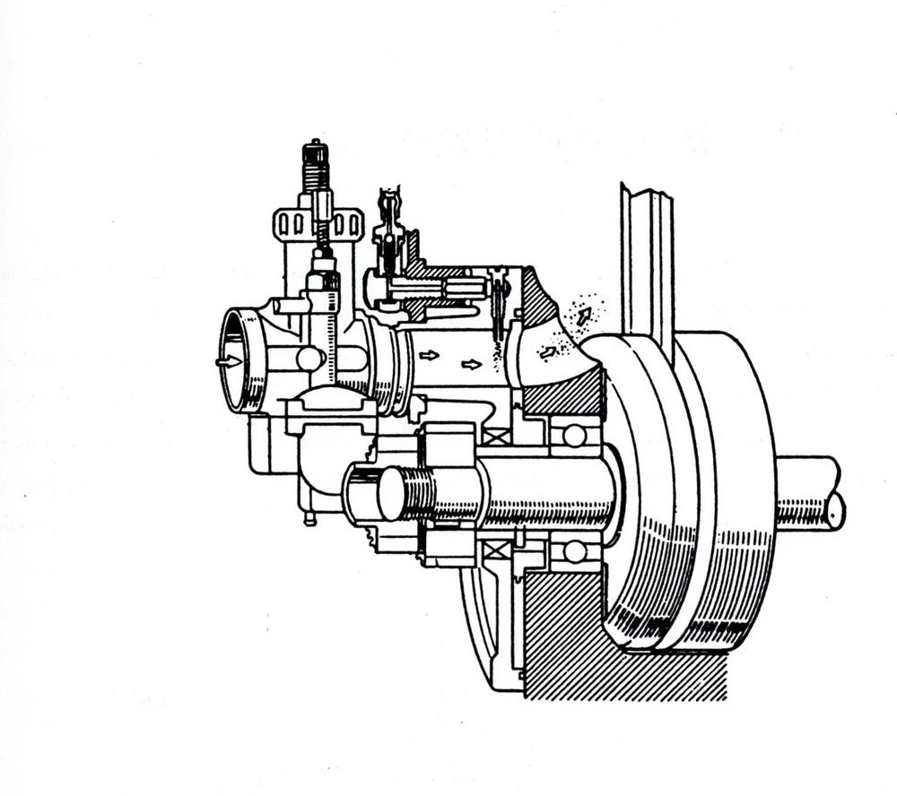 Nel disegno le frecce mostrano il percorso della miscela aria-benzina dal carburatore (collocato lateralmente) alla camera di manovella in un tipico motore con ammissione a disco rotante