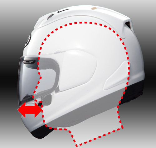 Maggiore la distanza fra bocca e mentoniera sull'RX-7V