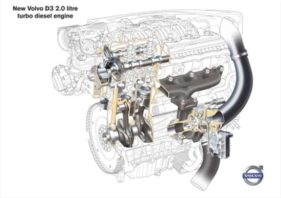 Volvo introduce la tecnologia start/stop nei modelli con cambio automatico