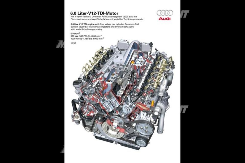 Motore V12 TDI Audi