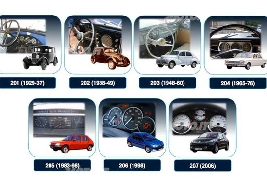 Magneti Marelli e Peugeot: da sempre insieme