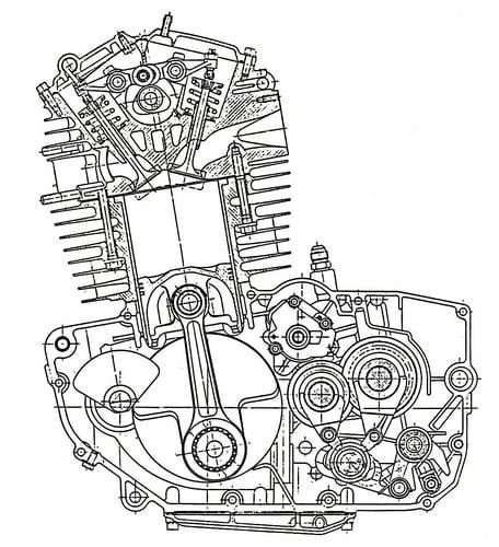 Questa sezione del motore Rotax monocilindrico con distribuzione monoalbero e raffreddamento ad aria consente di osservare la conformazione e la disposizione degli organi interni. L'albero di equilibratura è nella parte anteriore del basamento