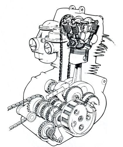 Trasparenza del motore della Yamaha XT 600. Si possono tra l'altro osservare l'albero ausiliario di equilibratura, collocato nella parte superiore del basamento, le quattro valvole azionate da bilancieri e la catena di comando dell'albero a camme