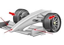 Formula 1 Silverstone 2014: Pirelli prova le gomme da 18 pollici