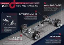 Jaguar XE: i primi dettagli della nuova berlina del Giaguaro