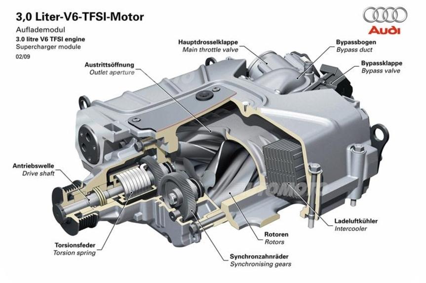 Motori Sovralimentati V Parte Le Tipologie Di Compressori News Automoto It