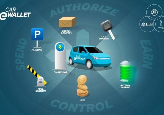 Car eWallet: l'auto pagherà da sola