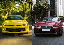 Quale comprare, Confronto: Lexus RC 300h Vs Chevrolet Camaro 2.0 Turbo