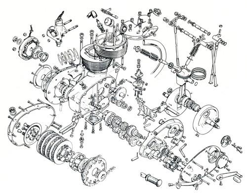 Questa vista esplosa del monocilindrico della BSA Victor 441 consente di apprezzare le principali caratteristiche costruttive. Il perno di biella veniva fissato ai volantini dell'albero mediante superfici di unione troncoconiche e grossi dadi