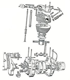 Il monocilindrico Norton di 500 cm3, semplice e robusto, aveva un alesaggio di 79 mm e una corsa di 100 mm. Le punterie erano alloggiate in bussole di guida riportate nel basamento in lega di alluminio